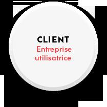 client-entreprise-utilisatrice
